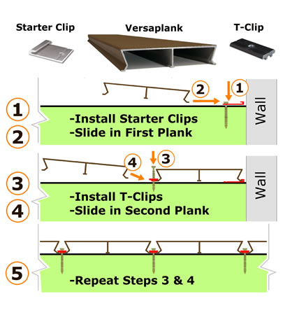 Aluminum Plank Decking Installation Diagram