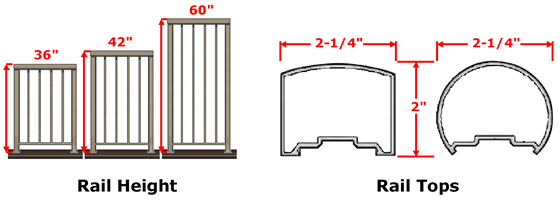 Aluminum Railing Heights and Rail Tops