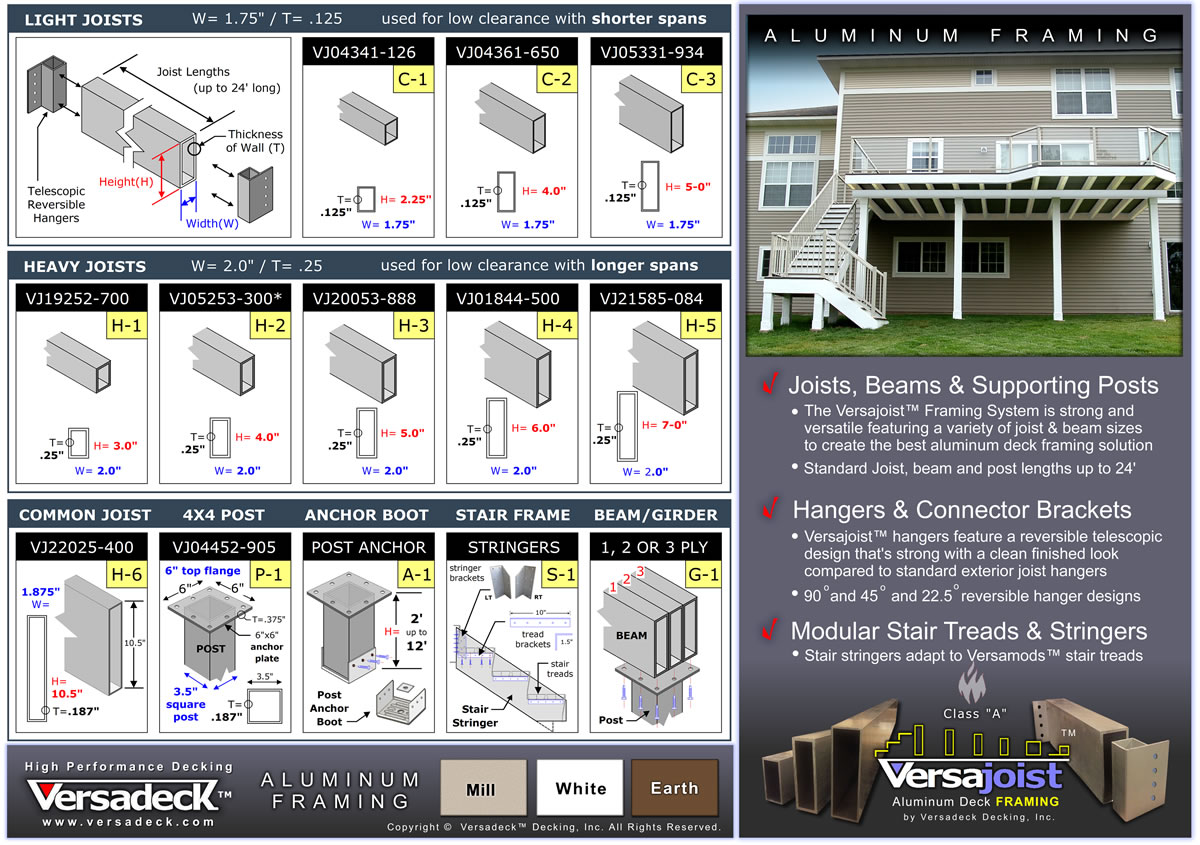 Versajoist Aluminum Deck Framing Solution by Versadeck Decking Products
