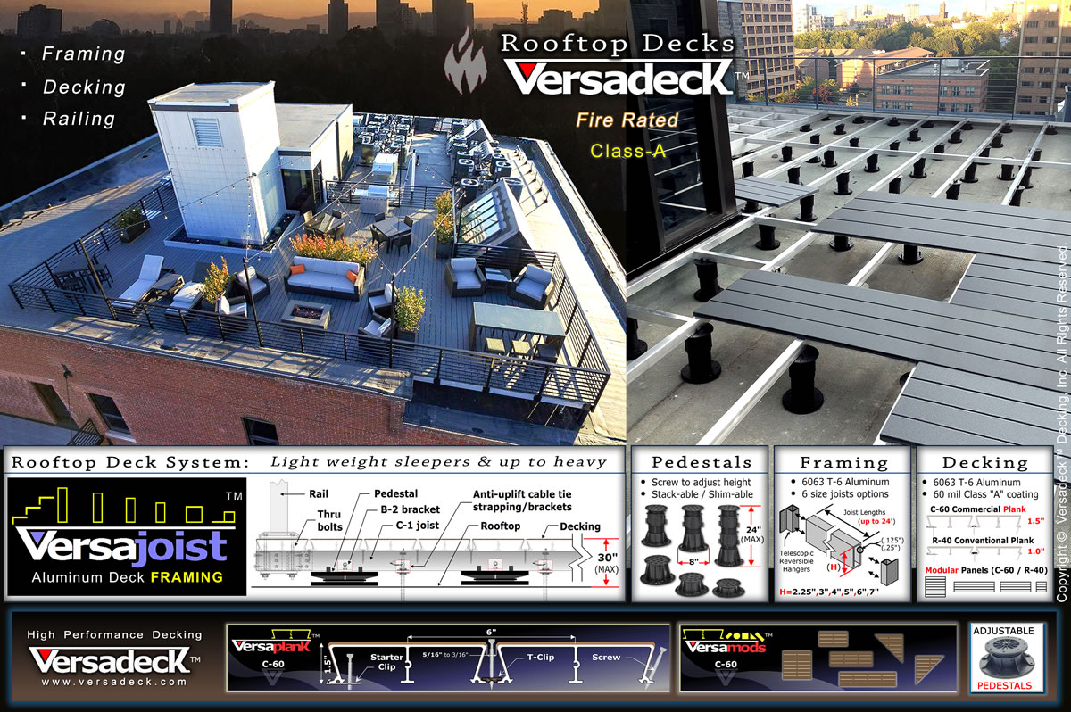 Rooftop Deck System By Versadeck Decking